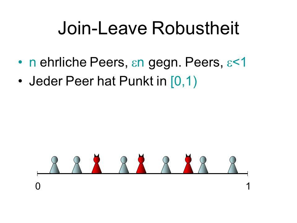 Join-Leave Robustheit n ehrliche Peers, n gegn. Peers, <1 Jeder Peer hat Punkt in [0,1) 01
