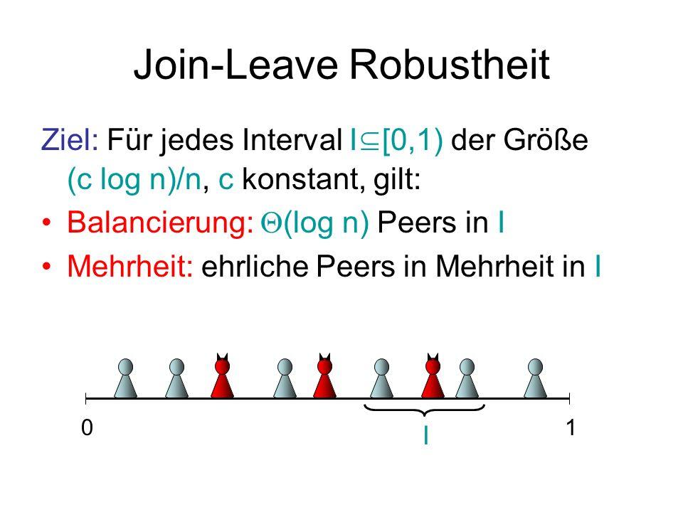 Join-Leave Robustheit Ziel: Für jedes Interval I [0,1) der Größe (c log n)/n, c konstant, gilt: Balancierung: (log n) Peers in I Mehrheit: ehrliche Pe