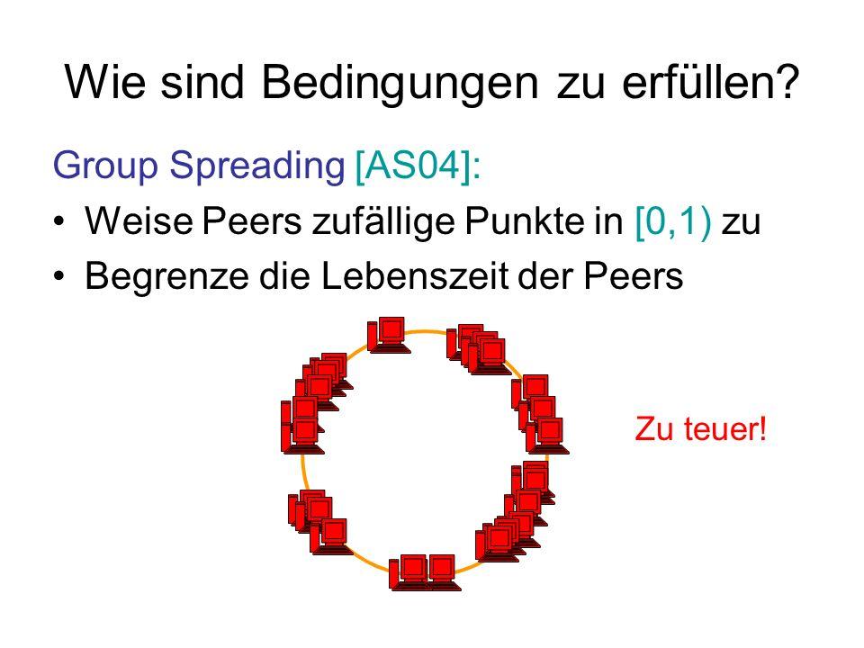 Wie sind Bedingungen zu erfüllen? Group Spreading [AS04]: Weise Peers zufällige Punkte in [0,1) zu Begrenze die Lebenszeit der Peers Zu teuer!