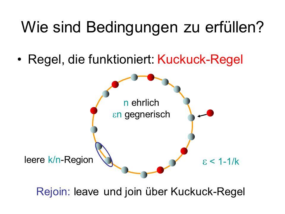 Wie sind Bedingungen zu erfüllen? Regel, die funktioniert: Kuckuck-Regel leere k/n-Region n ehrlich n gegnerisch < 1-1/k Rejoin: leave und join über K