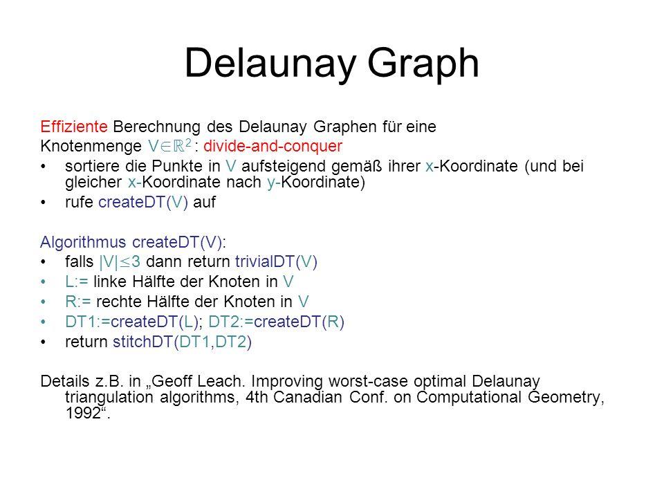 Delaunay Graph Effiziente Berechnung des Delaunay Graphen für eine Knotenmenge V 2 : divide-and-conquer sortiere die Punkte in V aufsteigend gemäß ihrer x-Koordinate (und bei gleicher x-Koordinate nach y-Koordinate) rufe createDT(V) auf Algorithmus createDT(V): falls |V| 3 dann return trivialDT(V) L:= linke Hälfte der Knoten in V R:= rechte Hälfte der Knoten in V DT1:=createDT(L); DT2:=createDT(R) return stitchDT(DT1,DT2) Details z.B.