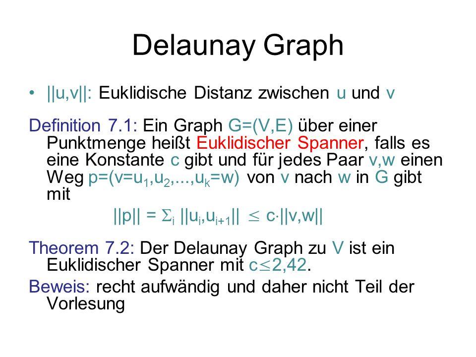 Delaunay Graph ||u,v||: Euklidische Distanz zwischen u und v Definition 7.1: Ein Graph G=(V,E) über einer Punktmenge heißt Euklidischer Spanner, falls es eine Konstante c gibt und für jedes Paar v,w einen Weg p=(v=u 1,u 2,...,u k =w) von v nach w in G gibt mit ||p|| = i ||u i,u i+1 || c ||v,w|| Theorem 7.2: Der Delaunay Graph zu V ist ein Euklidischer Spanner mit c 2,42.
