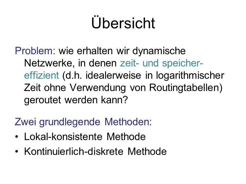 Zufallszahlen Kritische Komponente: Robuster verteilter Zufallszahlengenerator Lösung [Awerbuch&S 2006]: sehr einfach (keine fehlerkorr.