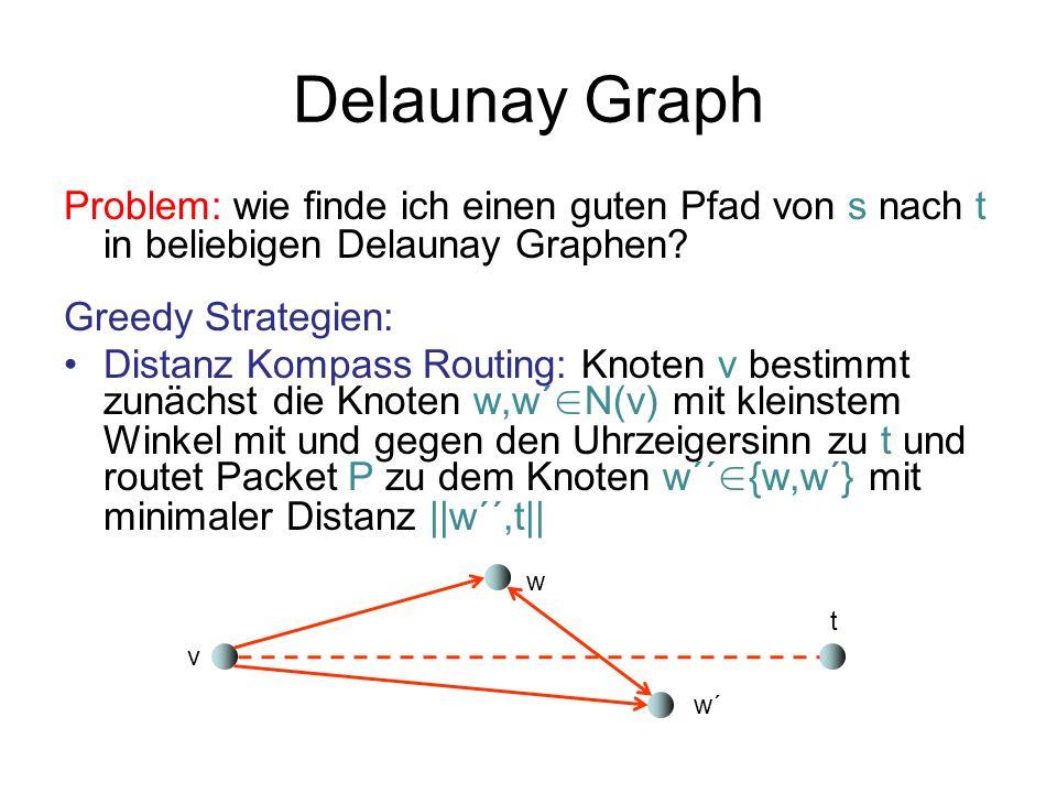 Delaunay Graph Problem: wie finde ich einen guten Pfad von s nach t in beliebigen Delaunay Graphen? Greedy Strategien: Distanz Kompass Routing: Knoten