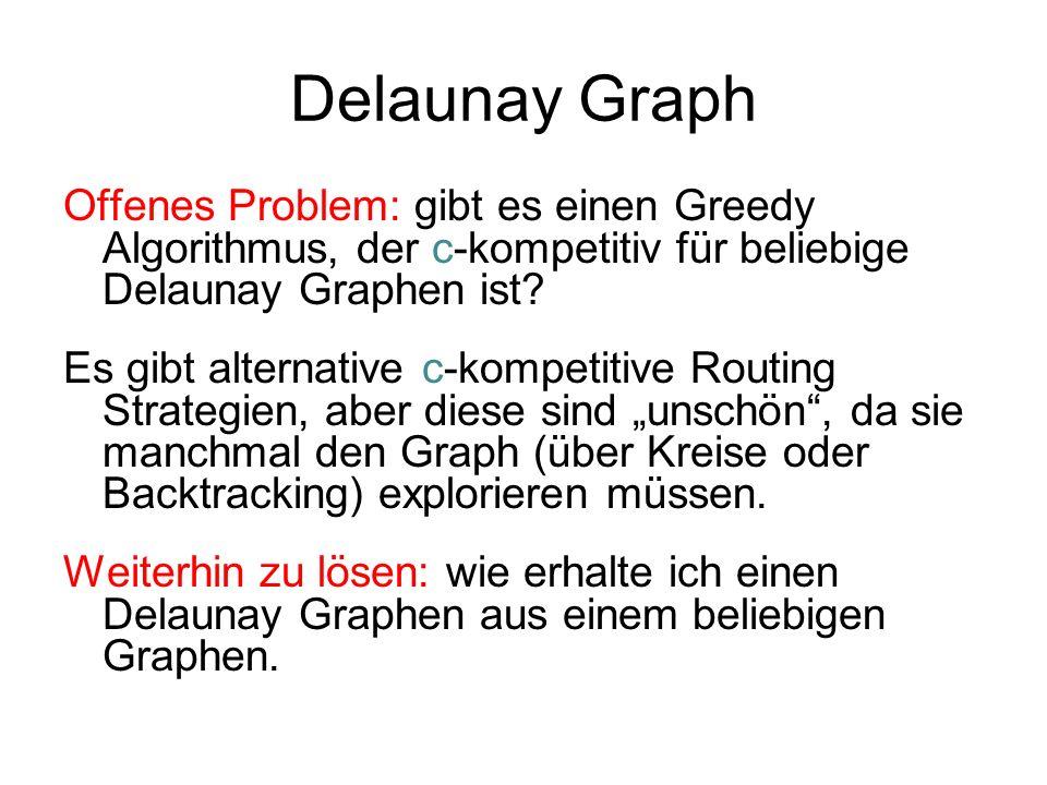 Delaunay Graph Offenes Problem: gibt es einen Greedy Algorithmus, der c-kompetitiv für beliebige Delaunay Graphen ist? Es gibt alternative c-kompetiti