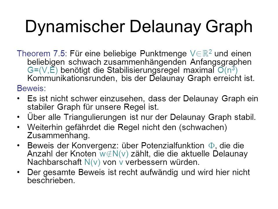 Dynamischer Delaunay Graph Theorem 7.5: Für eine beliebige Punktmenge V 2 und einen beliebigen schwach zusammenhängenden Anfangsgraphen G=(V,E) benötigt die Stabilisierungsregel maximal O(n 3 ) Kommunikationsrunden, bis der Delaunay Graph erreicht ist.