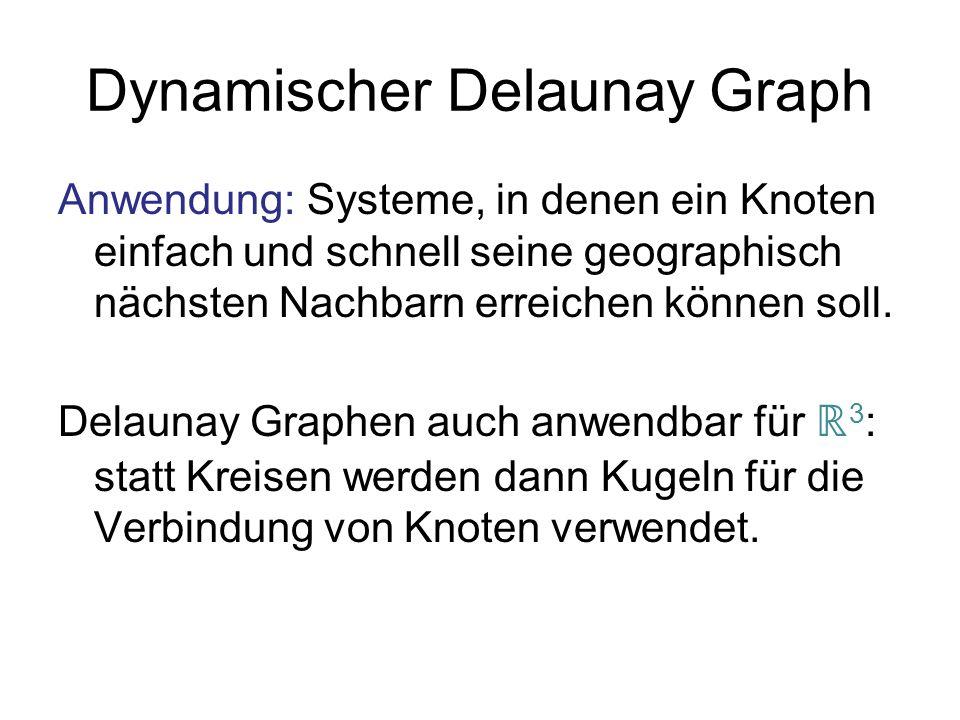 Dynamischer Delaunay Graph Anwendung: Systeme, in denen ein Knoten einfach und schnell seine geographisch nächsten Nachbarn erreichen können soll. Del