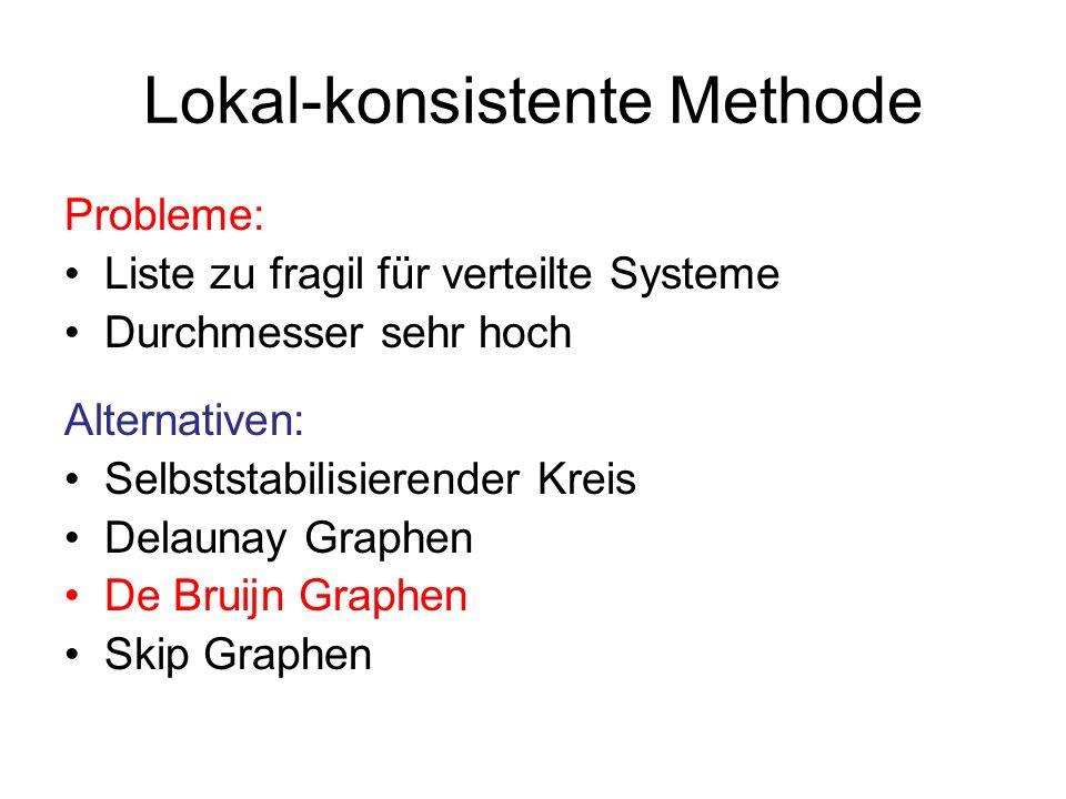 Lokal-konsistente Methode Probleme: Liste zu fragil für verteilte Systeme Durchmesser sehr hoch Alternativen: Selbststabilisierender Kreis Delaunay Graphen De Bruijn Graphen Skip Graphen