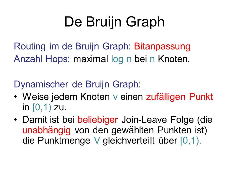 De Bruijn Graph Routing im de Bruijn Graph: Bitanpassung Anzahl Hops: maximal log n bei n Knoten. Dynamischer de Bruijn Graph: Weise jedem Knoten v ei