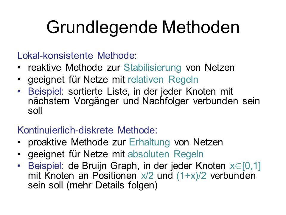 Grundlegende Methoden Lokal-konsistente Methode: reaktive Methode zur Stabilisierung von Netzen geeignet für Netze mit relativen Regeln Beispiel: sort