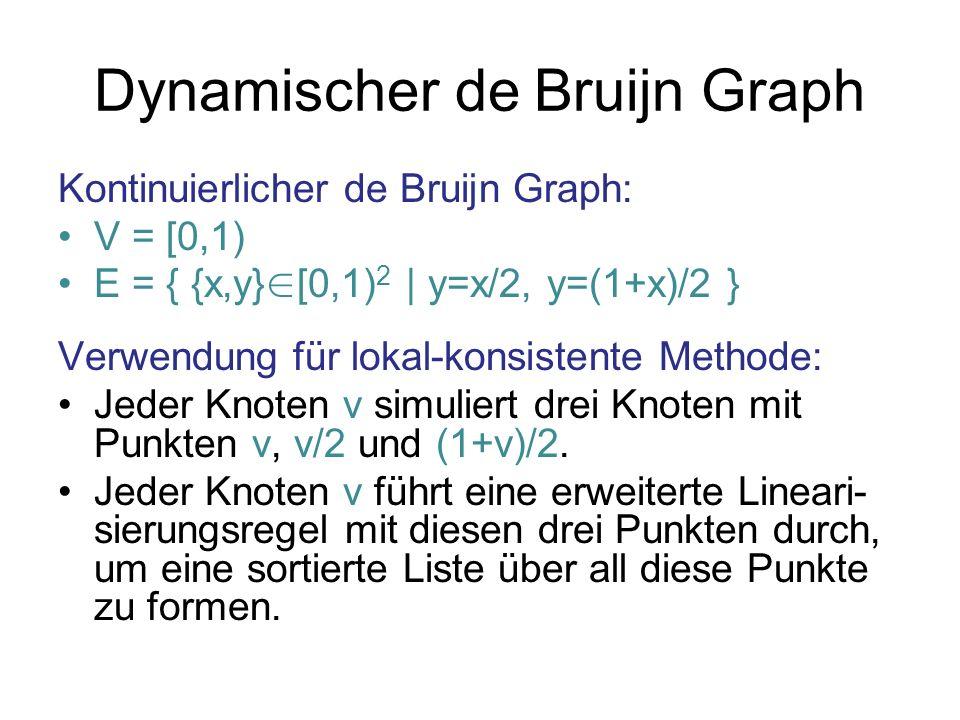Dynamischer de Bruijn Graph Kontinuierlicher de Bruijn Graph: V = [0,1) E = { {x,y} [0,1) 2 | y=x/2, y=(1+x)/2 } Verwendung für lokal-konsistente Methode: Jeder Knoten v simuliert drei Knoten mit Punkten v, v/2 und (1+v)/2.