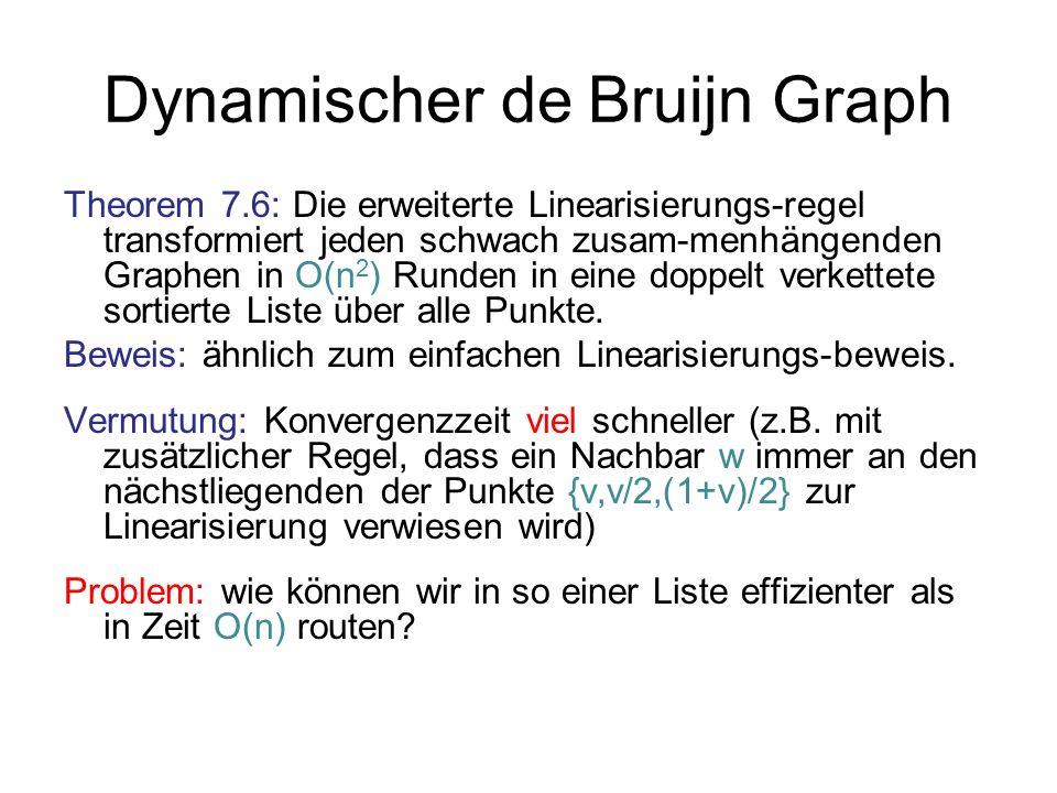 Dynamischer de Bruijn Graph Theorem 7.6: Die erweiterte Linearisierungs-regel transformiert jeden schwach zusam-menhängenden Graphen in O(n 2 ) Runden