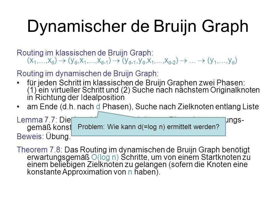 Dynamischer de Bruijn Graph Routing im klassischen de Bruijn Graph: (x 1,...,x d ) (y d,x 1,...,x d-1 ) (y d-1,y d,x 1,...,x d-2 )...