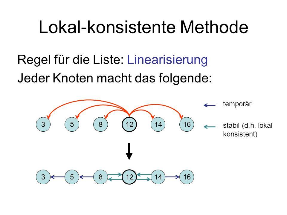 Lokal-konsistente Methode Regel für die Liste: Linearisierung Jeder Knoten macht das folgende: 12 8531416 12 8531416 temporär stabil (d.h. lokal konsi