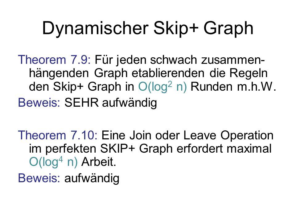 Dynamischer Skip+ Graph Theorem 7.9: Für jeden schwach zusammen- hängenden Graph etablierenden die Regeln den Skip+ Graph in O(log 2 n) Runden m.h.W.