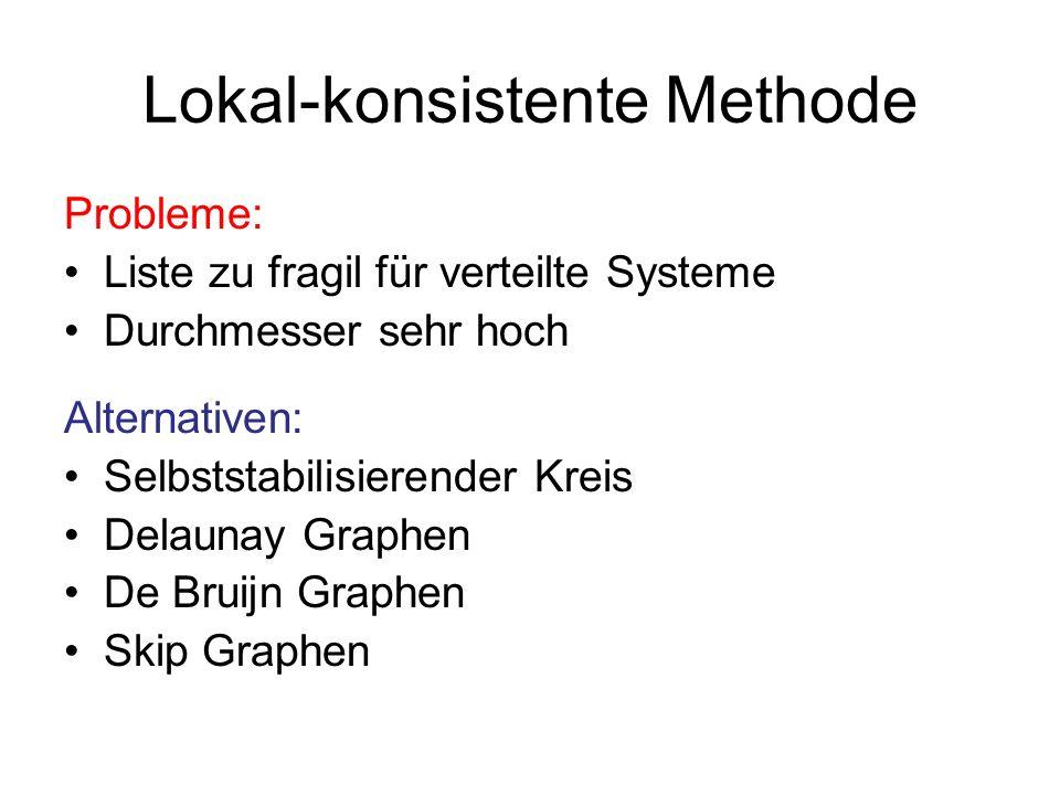 Lokal-konsistente Methode Selbststabilisierender Kreis: Linearisierung wie gehabt.