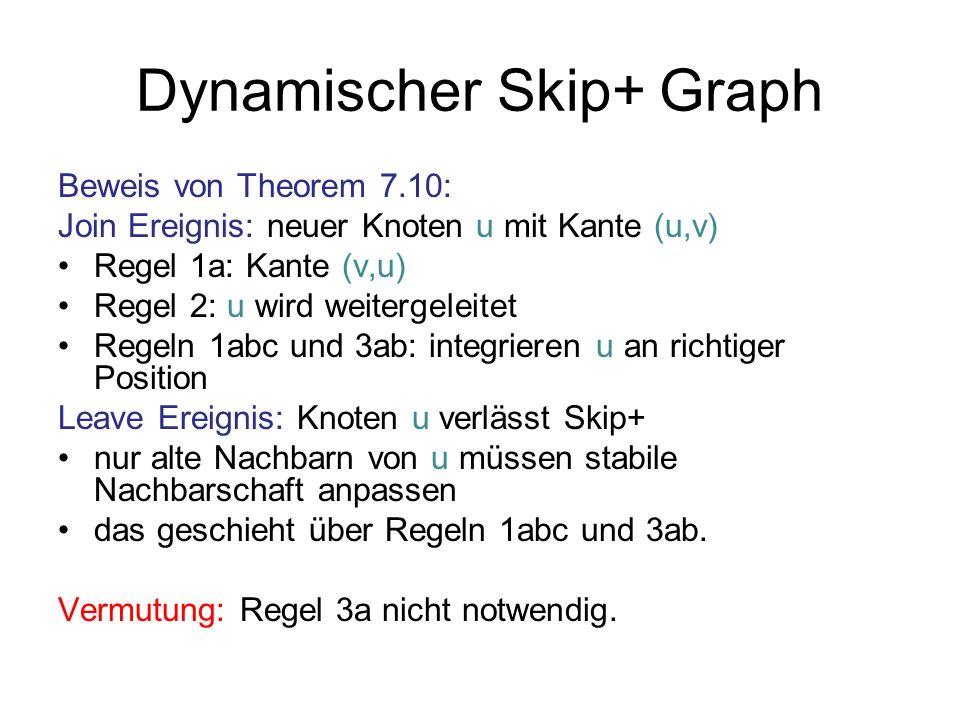 Dynamischer Skip+ Graph Beweis von Theorem 7.10: Join Ereignis: neuer Knoten u mit Kante (u,v) Regel 1a: Kante (v,u) Regel 2: u wird weitergeleitet Re