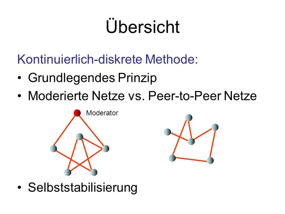 Übersicht Kontinuierlich-diskrete Methode: Grundlegendes Prinzip Moderierte Netze vs. Peer-to-Peer Netze Selbststabilisierung Moderator