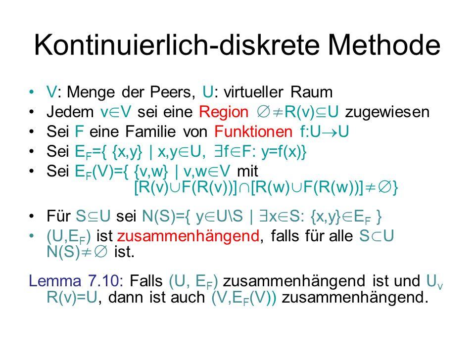 Kontinuierlich-diskrete Methode V: Menge der Peers, U: virtueller Raum Jedem v V sei eine Region R(v) U zugewiesen Sei F eine Familie von Funktionen f:U U Sei E F ={ {x,y} | x,y U, f F: y=f(x)} Sei E F (V)={ {v,w} | v,w V mit [R(v) F(R(v))] [R(w) F(R(w))] } Für S U sei N(S)={ y U\S | x S: {x,y} E F } (U,E F ) ist zusammenhängend, falls für alle S U N(S) ist.