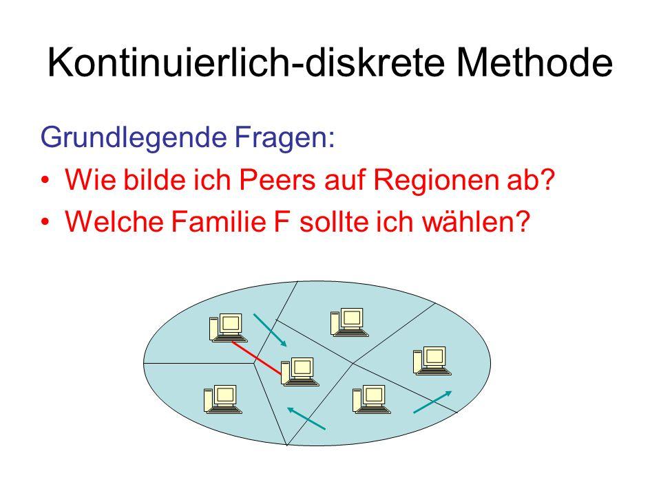 Kontinuierlich-diskrete Methode Grundlegende Fragen: Wie bilde ich Peers auf Regionen ab? Welche Familie F sollte ich wählen?