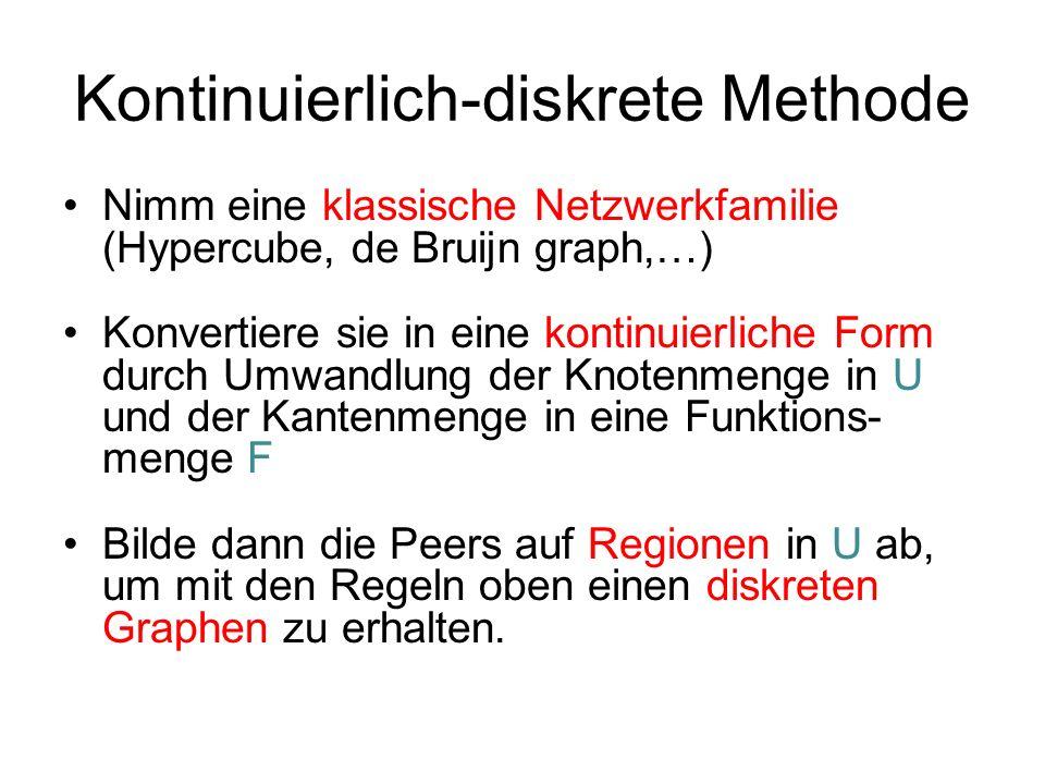 Kontinuierlich-diskrete Methode Nimm eine klassische Netzwerkfamilie (Hypercube, de Bruijn graph,…) Konvertiere sie in eine kontinuierliche Form durch