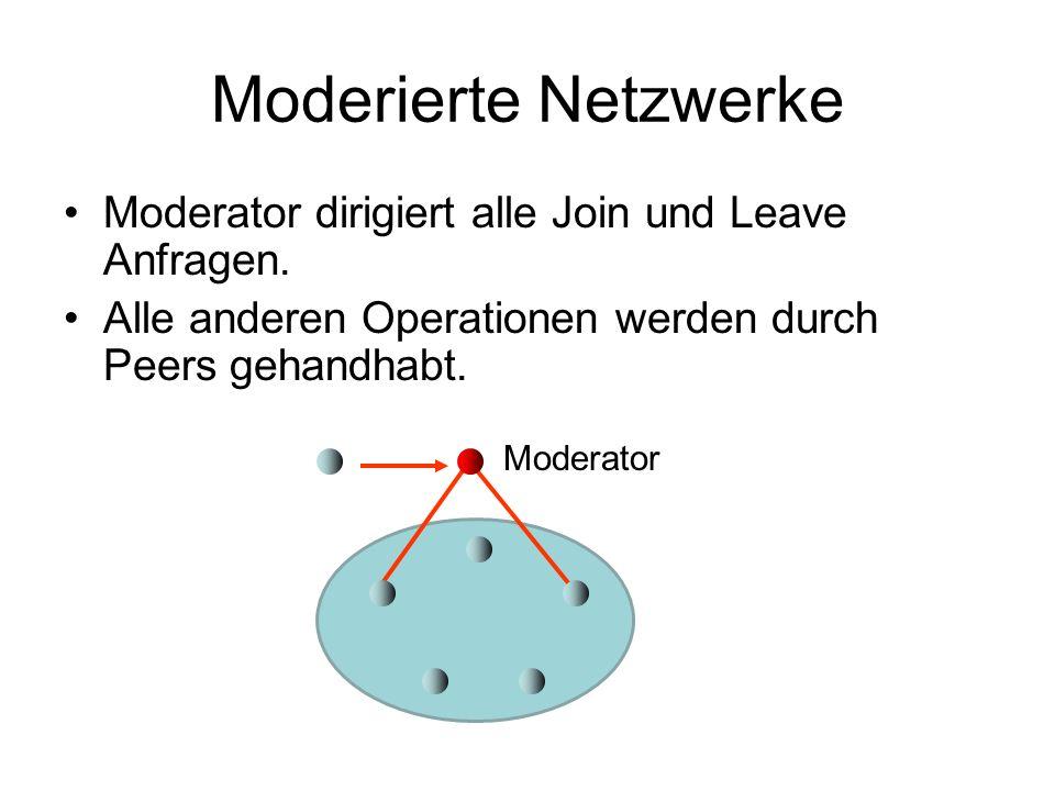 Moderierte Netzwerke Moderator dirigiert alle Join und Leave Anfragen. Alle anderen Operationen werden durch Peers gehandhabt. Moderator