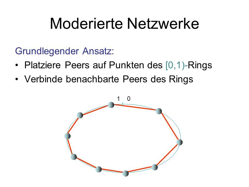 Moderierte Netzwerke Grundlegender Ansatz: Platziere Peers auf Punkten des [0,1)-Rings Verbinde benachbarte Peers des Rings 01