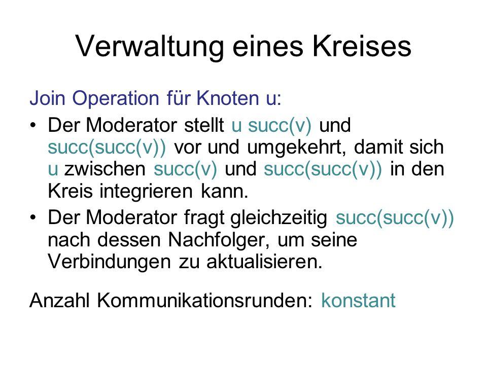 Verwaltung eines Kreises Join Operation für Knoten u: Der Moderator stellt u succ(v) und succ(succ(v)) vor und umgekehrt, damit sich u zwischen succ(v) und succ(succ(v)) in den Kreis integrieren kann.