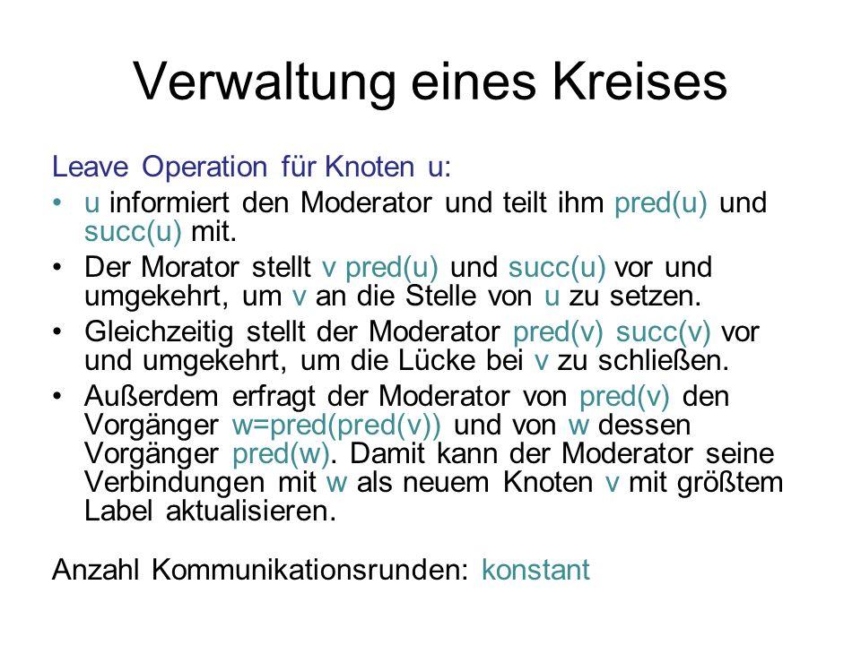 Verwaltung eines Kreises Leave Operation für Knoten u: u informiert den Moderator und teilt ihm pred(u) und succ(u) mit. Der Morator stellt v pred(u)