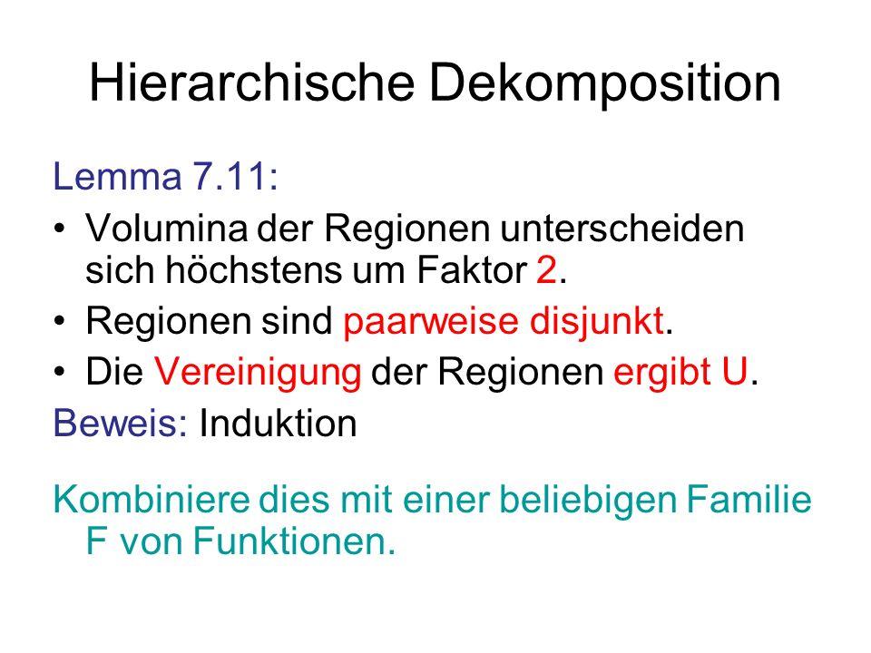 Hierarchische Dekomposition Lemma 7.11: Volumina der Regionen unterscheiden sich höchstens um Faktor 2. Regionen sind paarweise disjunkt. Die Vereinig