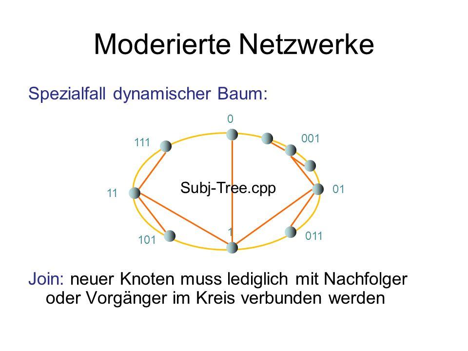 Moderierte Netzwerke Spezialfall dynamischer Baum: Join: neuer Knoten muss lediglich mit Nachfolger oder Vorgänger im Kreis verbunden werden 0 1 01 11 001 011 101 111 Subj-Tree.cpp