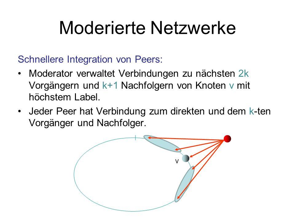 Moderierte Netzwerke Schnellere Integration von Peers: Moderator verwaltet Verbindungen zu nächsten 2k Vorgängern und k+1 Nachfolgern von Knoten v mit höchstem Label.
