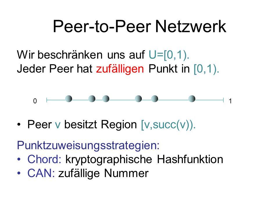 Peer-to-Peer Netzwerk Wir beschränken uns auf U=[0,1).