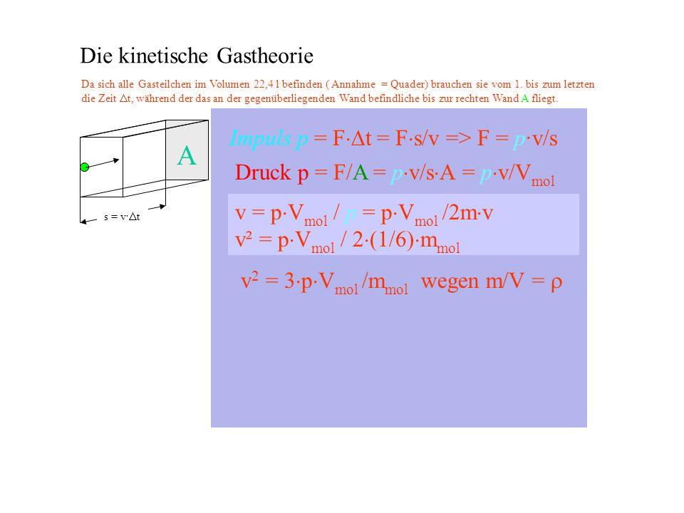 Die kinetische Gastheorie Da sich alle Gasteilchen im Volumen 22,4 l befinden ( Annahme = Quader) brauchen sie vom 1. bis zum letzten die Zeit t, währ