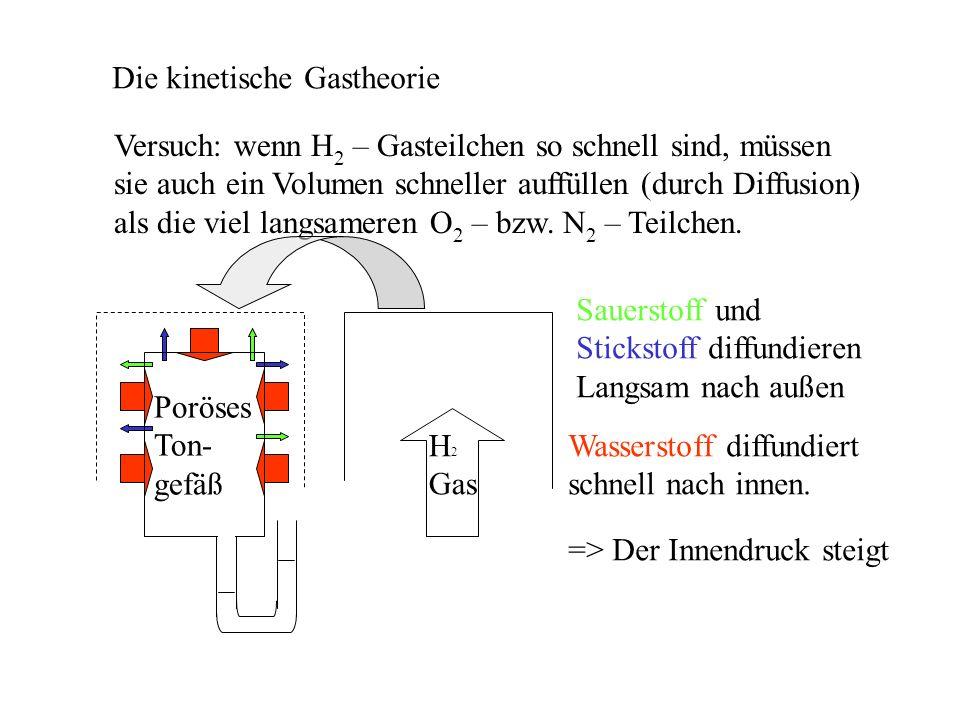 Die kinetische Gastheorie Versuch: wenn H 2 – Gasteilchen so schnell sind, müssen sie auch ein Volumen schneller auffüllen (durch Diffusion) als die v