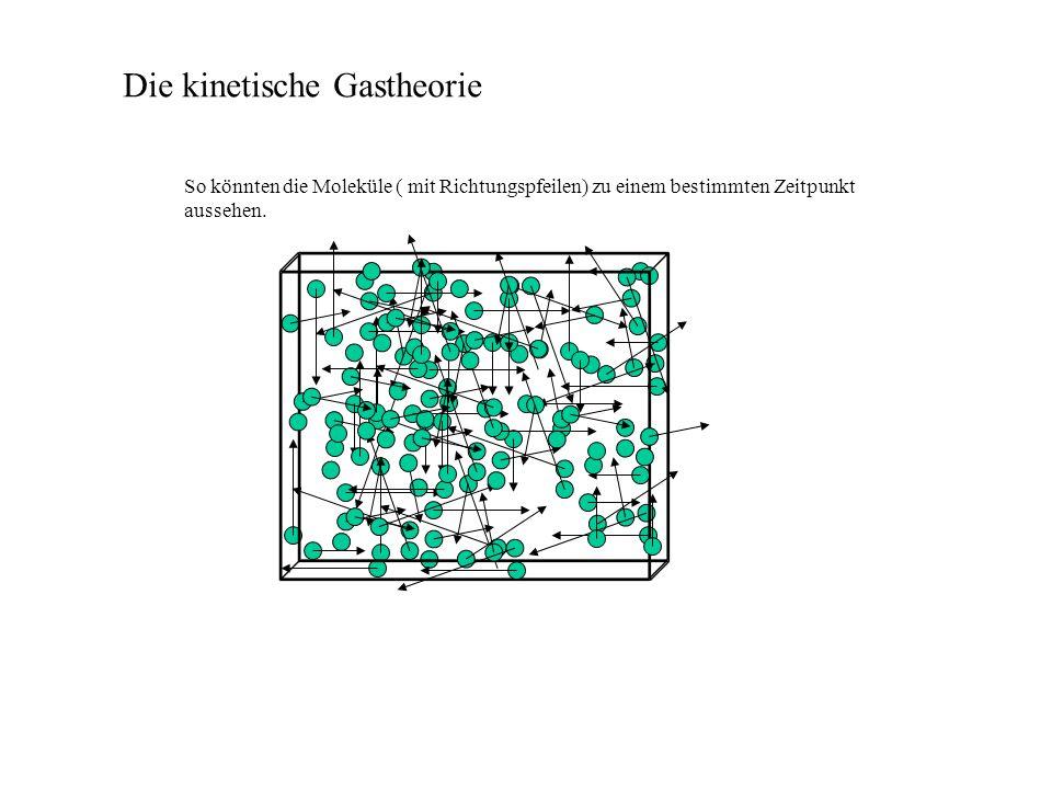 Die kinetische Gastheorie So könnten die Moleküle ( mit Richtungspfeilen) zu einem bestimmten Zeitpunkt aussehen.