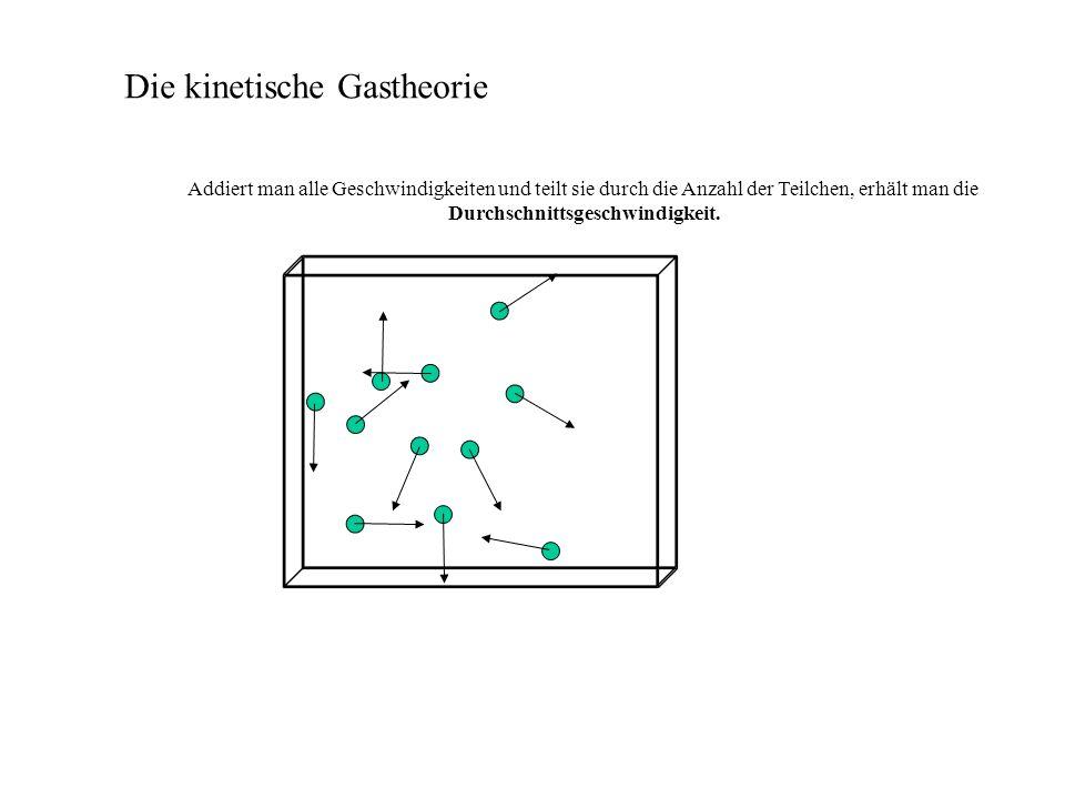 Die kinetische Gastheorie Die Teilchen fliegen in alle Richtungen.