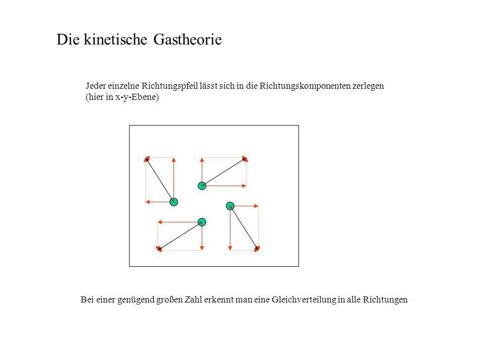 Die kinetische Gastheorie Jeder einzelne Richtungspfeil lässt sich in die Richtungskomponenten zerlegen (hier in x-y-Ebene) Bei einer genügend großen Zahl erkennt man eine Gleichverteilung in alle Richtungen