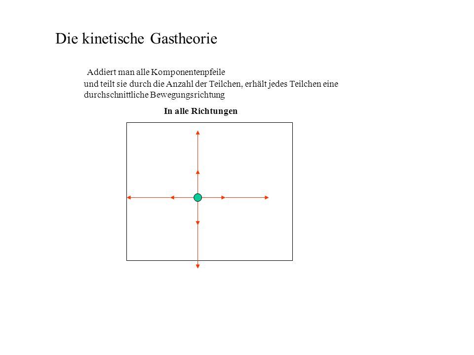 Die kinetische Gastheorie Versuch: wenn H 2 – Gasteilchen so schnell sind, müssen sie auch ein Volumen schneller auffüllen (durch Diffusion) als die viel langsameren O 2 – bzw.