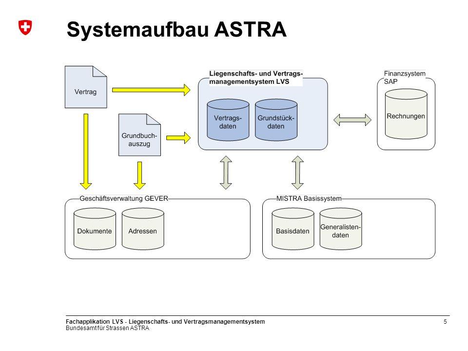 Bundesamt für Strassen ASTRA Fachapplikation LVS - Liegenschafts- und Vertragsmanagementsystem5 Systemaufbau ASTRA