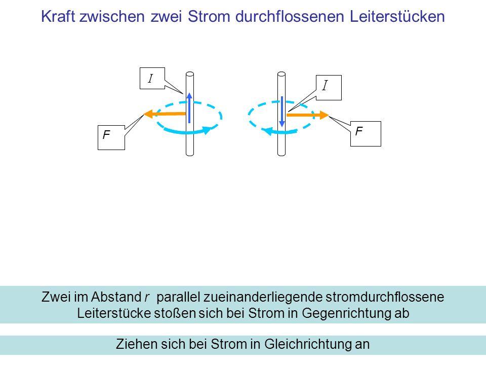 Kraft zwischen zwei Strom durchflossenen Leiterstücken Ziehen sich bei Strom in Gleichrichtung an Zwei im Abstand r parallel zueinanderliegende stromd