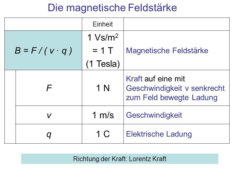 Einheit B = F / ( v · q ) 1 Vs/m 2 = 1 T (1 Tesla) Magnetische Feldstärke F1 N Kraft auf eine mit Geschwindigkeit v senkrecht zum Feld bewegte Ladung