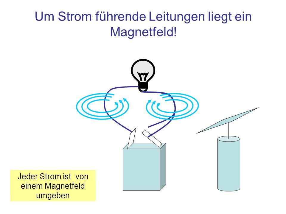 Jeder Strom ist von einem Magnetfeld umgeben Um Strom führende Leitungen liegt ein Magnetfeld!