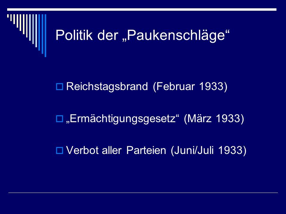 Politik der Paukenschläge Reichstagsbrand (Februar 1933) Ermächtigungsgesetz (März 1933) Verbot aller Parteien (Juni/Juli 1933)