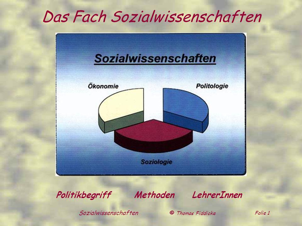 © Thomas Fiddicke Folie 1 Sozialwissenschaften Das Fach Sozialwissenschaften PolitikbegriffMethodenLehrerInnen