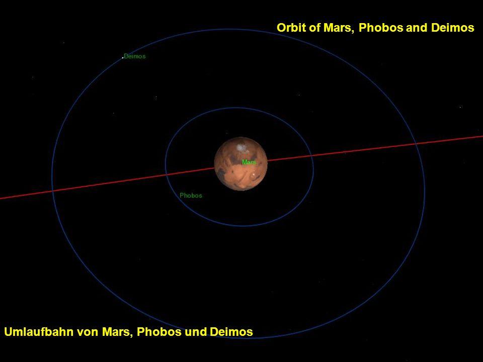 http://wissenschaft3000.wordpress.com/ Mars