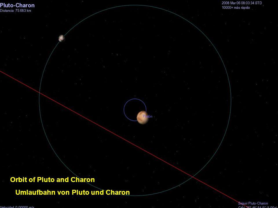 http://wissenschaft3000.wordpress.com/ Pluto