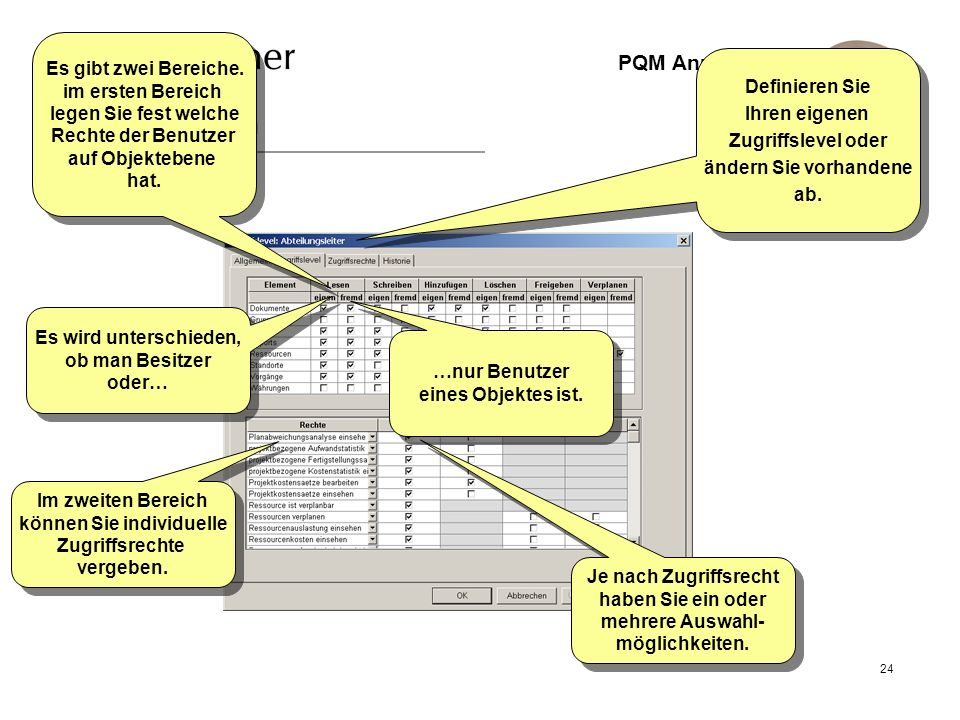 ganzheitliches Projekt-, Ressourcen- und Qualitätsmanagement 24 PQM Anpassen Konfiguration Definieren Sie Ihren eigenen Zugriffslevel oder ändern Sie