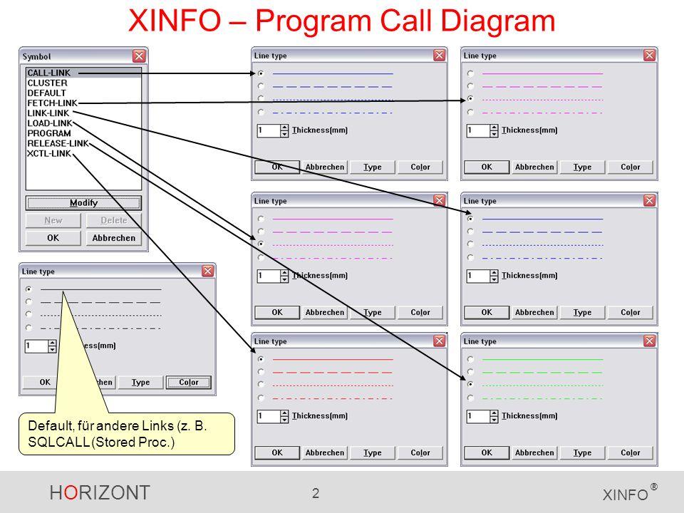 HORIZONT 3 XINFO ® XINFO – Program Call Diagram Mit rechte Maus Klick auf ein Programm können Sie sich die Aufrufarten (Call Method) der gerufenen (Calls) oder aufrufenden (Callers of …) Programme anzeigen