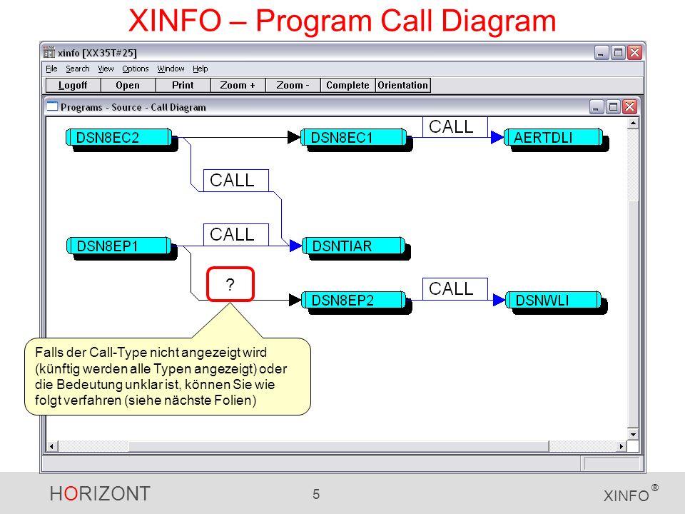 HORIZONT 6 XINFO ® XINFO – Program Call Diagram Klicken Sie mit der rechten Maustaste auf das aufrufende Programm und wählen Sie im Menü PL1 Call